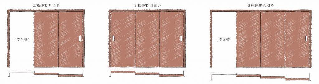 ドア リフォーム